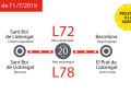 Modificacions a les línies de bus de Sant Boi