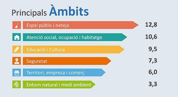 ambits_pressu2018